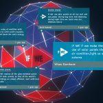 Dassault systèmes#ifwe tweet 3D