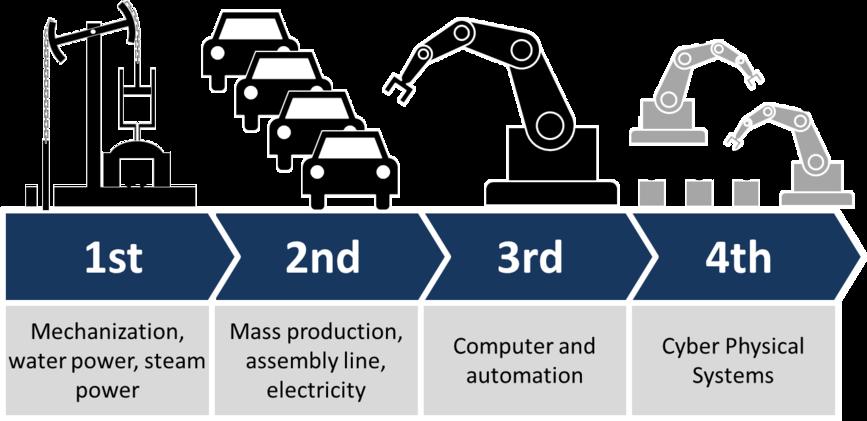 industrie_4.0_realite_augmentée